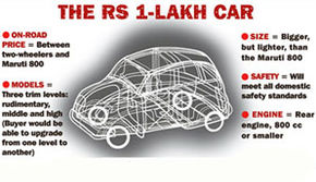 Tata RS 1 Lakh: masina de 1820 €