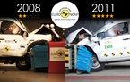 FEATURE: Pick-up-urile la EuroNCAP - de la agonie la extaz în trei ani