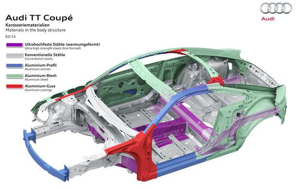 25 de lucruri pe care nu le ştiai despre... noul Audi TT - Poza 14