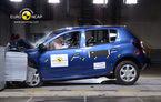 """Dacia: """"Nu vom ținti cinci stele EuroNCAP și nici nu vom oferi sisteme de siguranță de ultimă generație"""""""