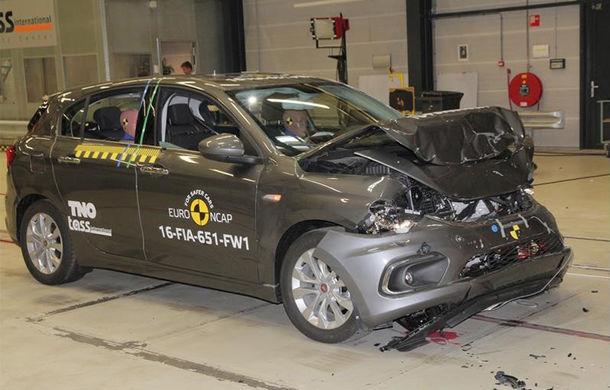 Fiat Tipo dezamăgeşte la EuroNCAP: 3 stele în varianta standard a testului. Sistemul de frânare automată nu funcţionează în oraş - Poza 1