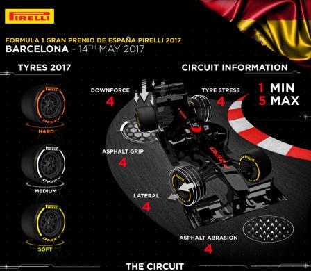 Avancronică F1 Spania: sezonul european începe cu Ferrari şi Mercedes pe picior de egalitate - Poza 2