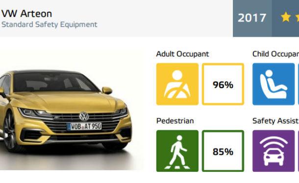 Rezultate EuroNCAP: 5 stele pentru Arteon, Stelvio, Ibiza, Insignia și i30. Noul Civic ia 4 stele, Mustang dezamăgește cu 3 stele - Poza 18