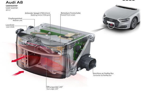 Secretele noului Audi A8: 10 lucruri pe care trebuie să le știi despre limuzina germană - Poza 4