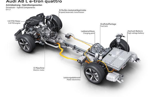 Secretele noului Audi A8: 10 lucruri pe care trebuie să le știi despre limuzina germană - Poza 2