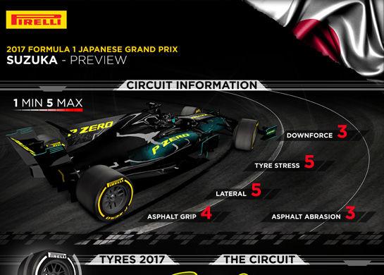 Avancronică F1 Japonia: Hamilton și Vettel se confruntă cu problemele propriilor echipe înaintea cursei de la Suzuka - Poza 3
