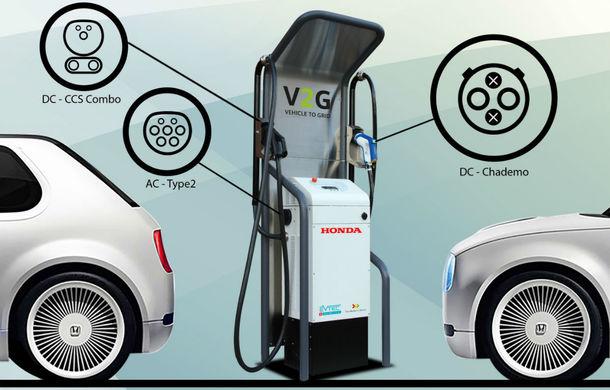 Proiect pilot: Honda va lansa o stație de încărcare pentru mașini electrice care poate livra curent către locuințe - Poza 1