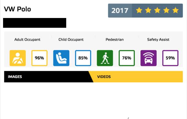 Cele mai sigure mașini lansate în 2017: Volkswagen, Volvo, Opel și Subaru își împart premiile - Poza 5
