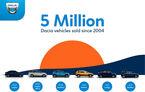 Dublă sărbătoare în cadrul Dacia: 5 milioane de mașini comercializate din 2004. Sandero, cel mai bine vândut model în Europa în 2017 în rândul persoanelor fizice