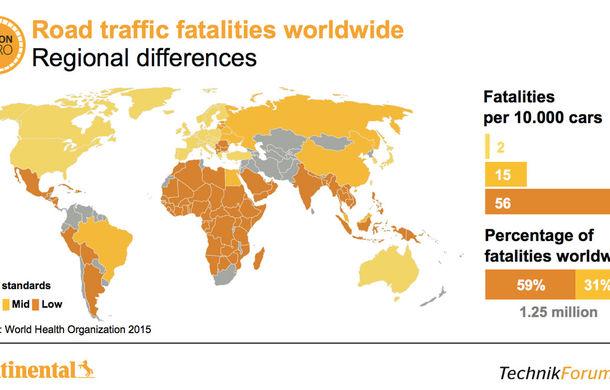 """REPORTAJ: Cum ajungem de la """"Nu port centura de siguranță"""" la zero accidente pe șosele? - Poza 20"""