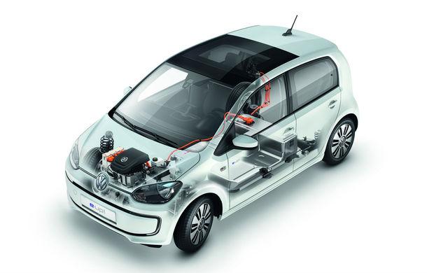 Bătălia pentru resurse: Volkswagen vrea o alianță europeană care să asigure producția de baterii pentru mașinile electrice - Poza 1