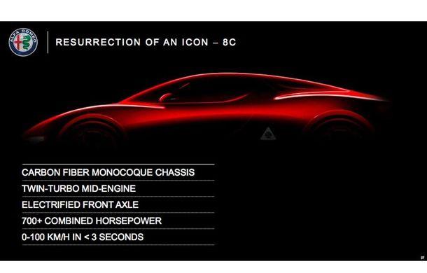 Renașterea unor legende: Alfa Romeo va relansa modelele 8C și GTV în cel mult 4 ani - Poza 2
