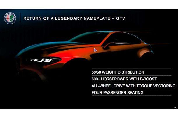 Renașterea unor legende: Alfa Romeo va relansa modelele 8C și GTV în cel mult 4 ani - Poza 3