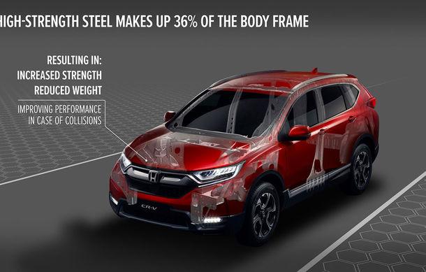 Honda dezvăluie din secretele noii generații CR-V: suspensie Multilink spate și tracțiune integrală inteligentă disponibilă opțional - Poza 2