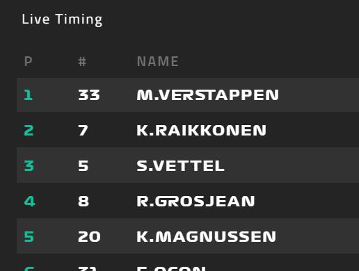 Verstappen a câștigat cursa din Austria! Raikkonen și Vettel pe podium, Hamilton, Bottas și Ricciardo au abandonat - Poza 8