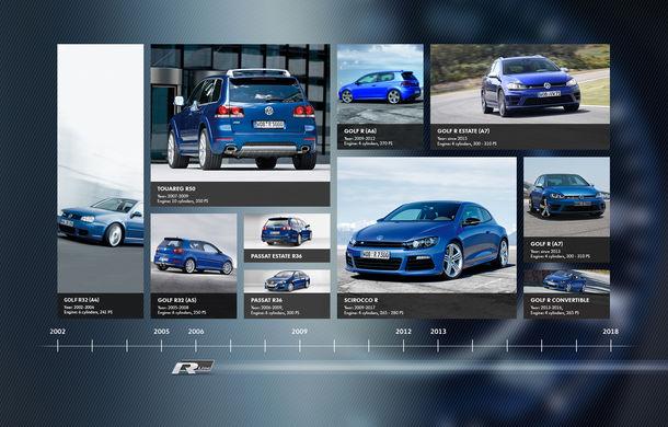 Sărbătoare la Volkswagen: divizia de performanță R a livrat exemplarul cu numărul 200.000. Un Golf R a ajuns la un client din Marea Britanie - Poza 3