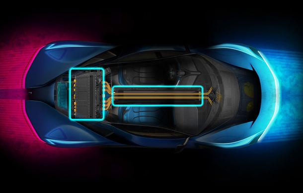Informații noi despre viitorul Pininfarina PF0: tehnologie dezvoltată cu ajutorul Rimac, croații care au lansat hypercar-ul electric de 1.914 CP - Poza 1