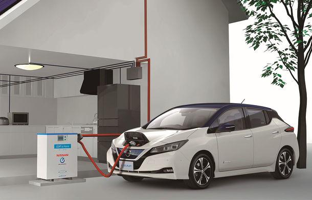 Noua generație Nissan Leaf, lider la vânzări în Europa: 26.000 de unități în primul an de la lansare - Poza 1