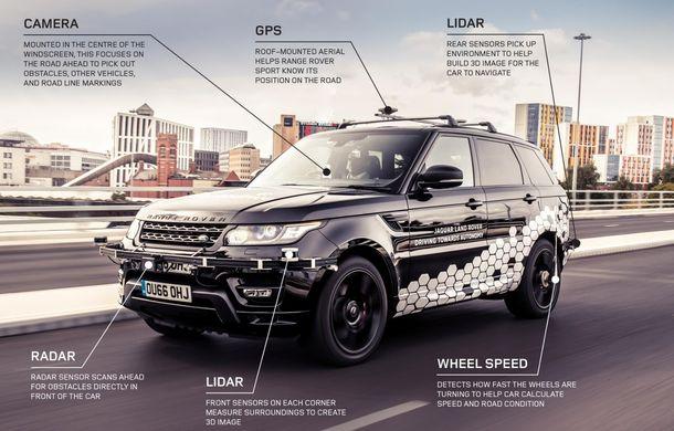 """Un Range Rover Sport autonom a fost testat cu succes în Marea Britanie: """"Vrem ca mașinile autonome să devină o realitate pentru clienți în cel mult 10 ani"""" - Poza 4"""
