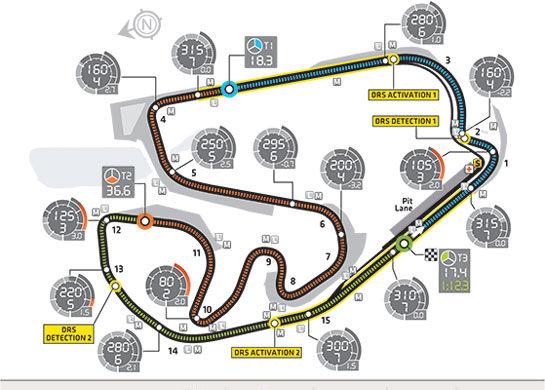 Avancronica Marelui Premiu de Formula 1 al Braziliei: titlul constructorilor, singura miză pentru Mercedes și Ferrari - Poza 2