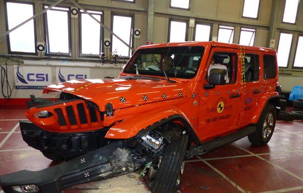 Noi rezultate Euro NCAP: o stea pentru noul Jeep Wrangler, niciuna pentru Fiat Panda. Alte 7 modele au primit calificativ maxim - Poza 25