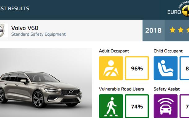 Noi rezultate Euro NCAP: o stea pentru noul Jeep Wrangler, niciuna pentru Fiat Panda. Alte 7 modele au primit calificativ maxim - Poza 50