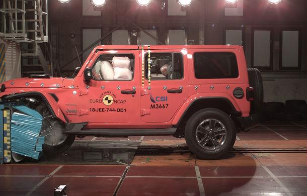 Noi rezultate Euro NCAP: o stea pentru noul Jeep Wrangler, niciuna pentru Fiat Panda. Alte 7 modele au primit calificativ maxim - Poza 1