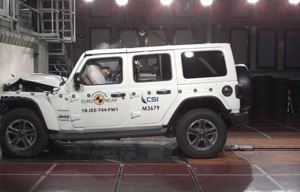 Noi rezultate Euro NCAP: o stea pentru noul Jeep Wrangler, niciuna pentru Fiat Panda. Alte 7 modele au primit calificativ maxim - Poza 24