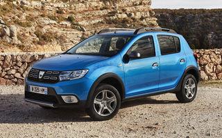 Debut dificil de an pentru Dacia în Franța: înmatriculările au scăzut cu peste 37% în luna ianuarie