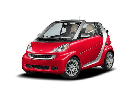 Smart Fortwo Cabrio (2007-2010)