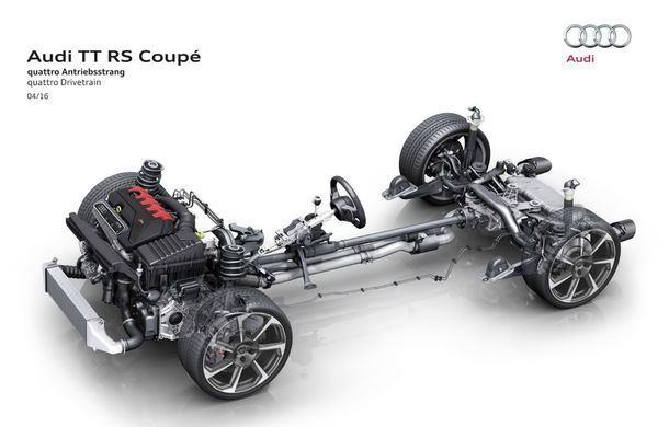 25 de lucruri pe care nu le ştiai despre... noul Audi TT - Poza 18
