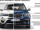 Poza 113 BMW X3