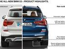 Poza 117 BMW X3