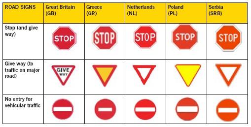 Euroncap Cere Standardizarea Semnelor De Circulaţie Din
