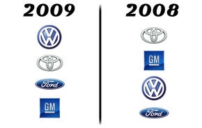 Volkswagen trece de Toyota si GM in 2009!