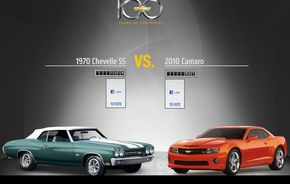 GM caută cel mai bun model Chevrolet al tuturor timpurilor
