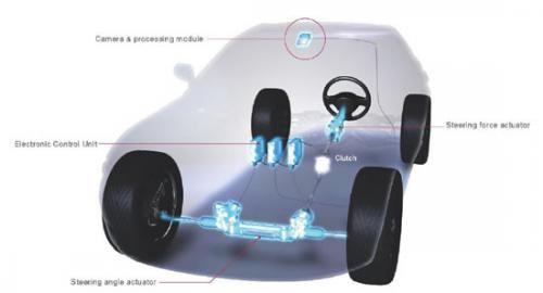 Nissan a dezvoltat un sistem de direcţie revoluţionar - Poza 5