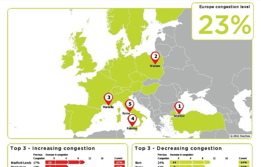 Topul oraşelor europene cu un trafic de coşmar - Poza 2