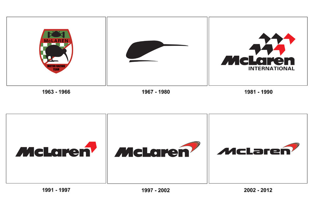 POVEŞTI AUTO: McLaren - 50 de ani de istorie - Poza 5