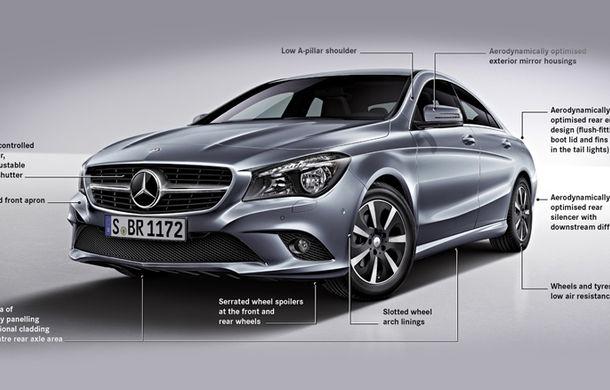 Mercedes-Benz CLA 180 BlueEfficiency a devenit cel mai aerodinamic model de serie din lume - Poza 2