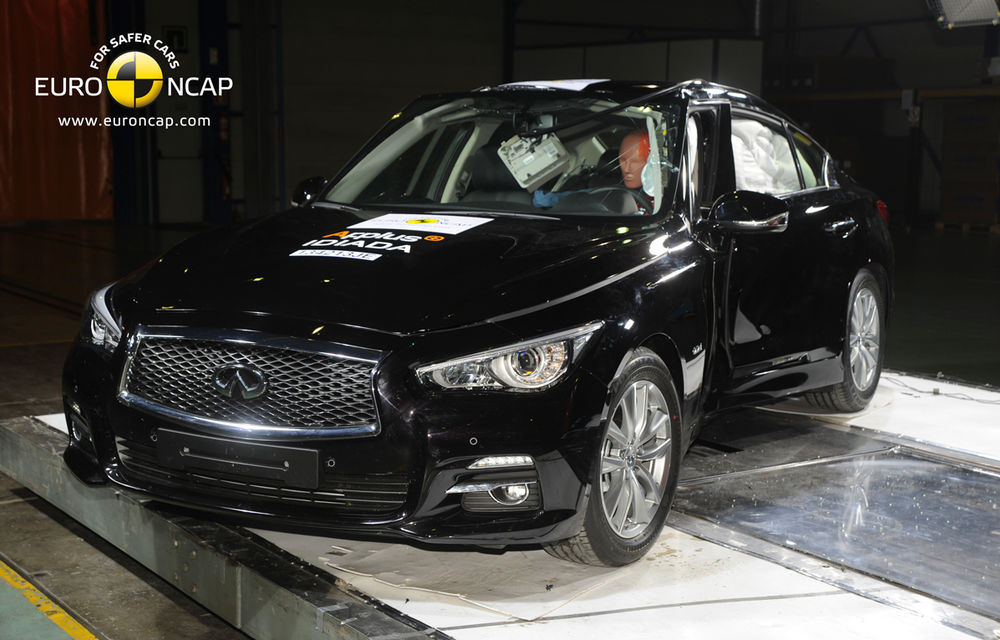 EuroNCAP: Doar 4 stele pentru BMW i3, Nissan Note, Ford EcoSport şi VW Transporter - Poza 32