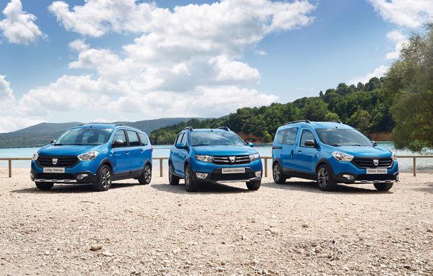 Morgan Stanley: marja operaţională Dacia este de 9%, asemănătoare cu cea a brandurilor premium - Poza 1