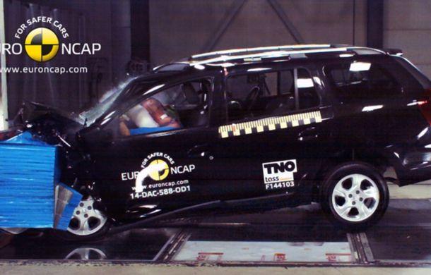 Dacia Logan MCV a obținut doar trei stele EuroNCAP. Familia Logan a fost retrogradată de criteriile de testare mai aspre - Poza 4