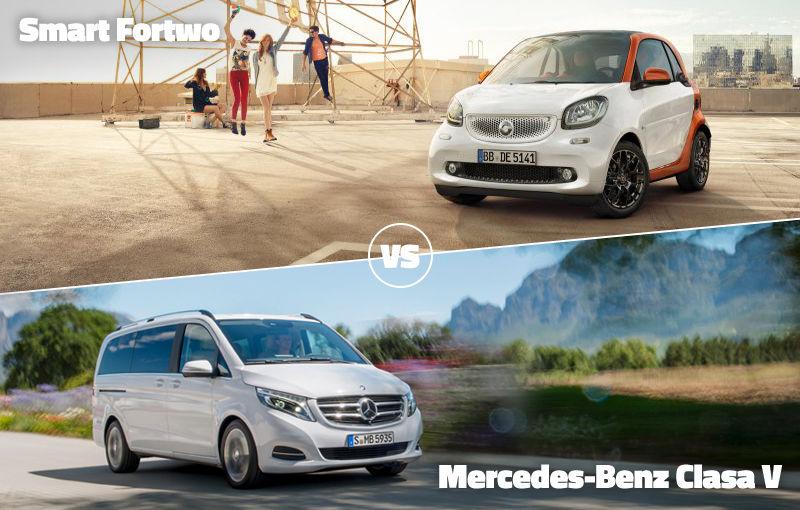 Duelurile zilei în Autovot 2015: Kia Sorento vs. Nissan Qashqai şi Mercedes-Benz Clasa V vs. Smart Fortwo - Poza 2