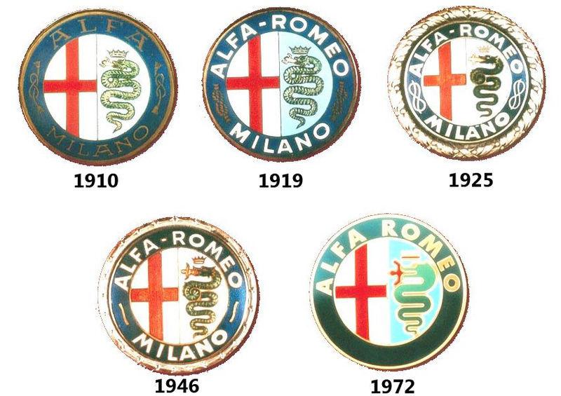 Alfa Romeo îşi va modifica sigla odată cu lansarea lui Giulia - Poza 3