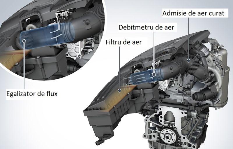 Volkswagen ne arată cum va repara motoarele afectate de scandalul Dieselgate în Europa - Poza 1