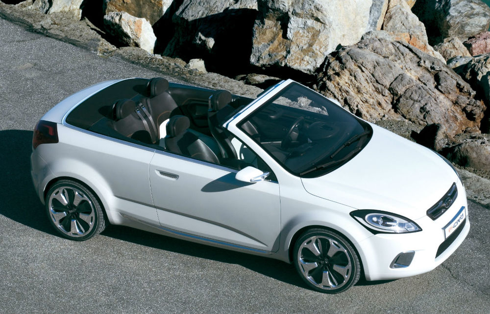Hyundai și Kia nu vor o decapotabilă. Motivul? Poluarea din China omoară dorința pentru mașini fără acoperiș - Poza 1