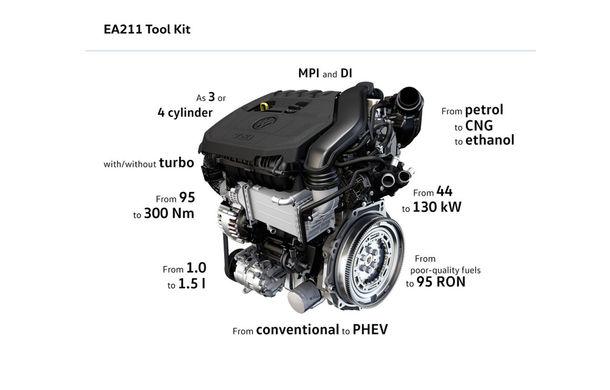 Mai puternic, dar mai eficient: Volkswagen anunţă un nou motor TSI de 1.5 litri de 130 CP şi 150 CP care consumă mai puţin decât actualul 1.4 TSI - Poza 2
