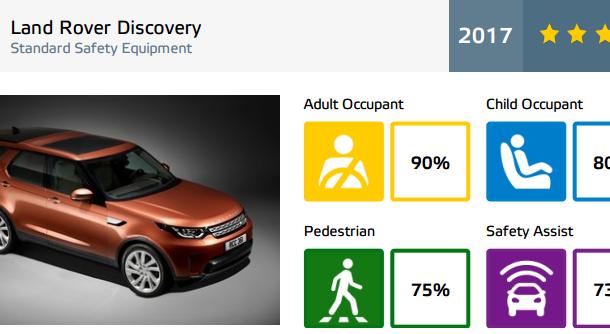 """EuroNCAP face noi """"victime"""": Fiat 500 și Ford Ka+ primesc doar trei stele. SUV-urile Audi Q5 și Toyota C-HR nu dezamăgesc - Poza 31"""