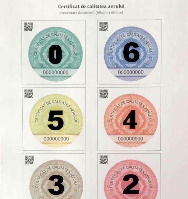 Stickerele de poluare care înlocuiesc timbrul de mediu au fost stabilite: mașinile electrice și hibride, privilegiate de noua legislație - Poza 2